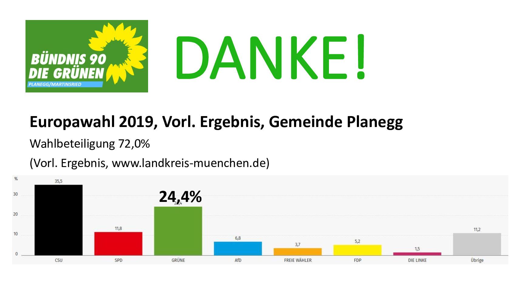thumbnail of Europawahl Planegg